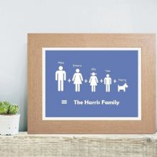Personalised Family Print - Unique Housewarming Gift